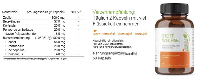 STOFFWECHSEL – Für die Stoffwechsel- und Verdauungsfunktion